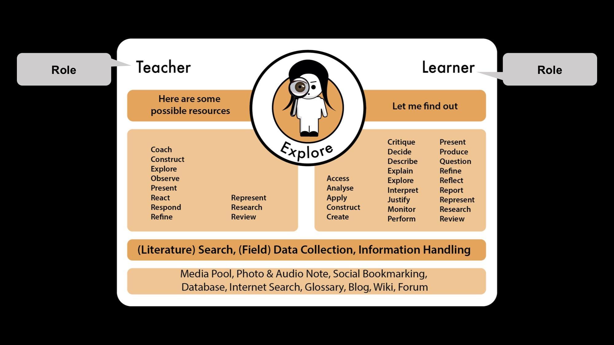 Designing For Great Teaching_EDUHUBDAYS_04.jpg