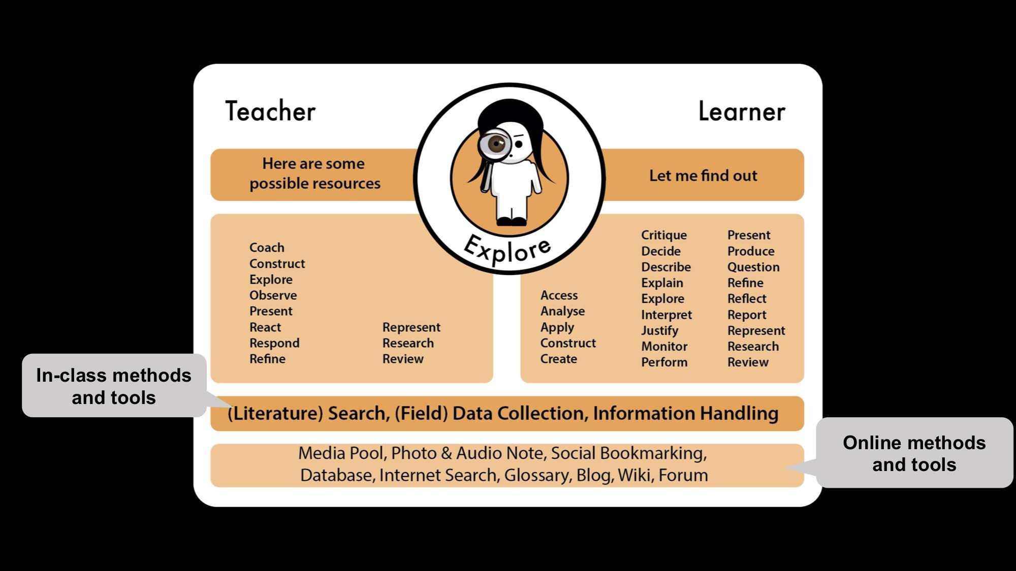 Designing For Great Teaching_EDUHUBDAYS_06.jpg