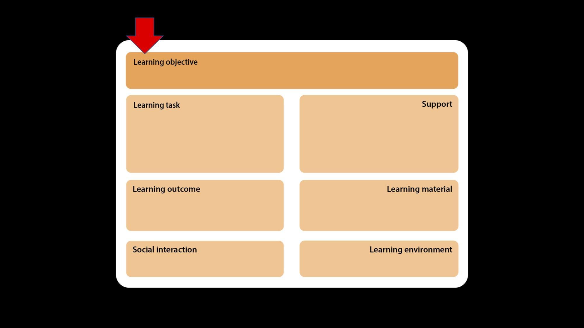 Designing For Great Teaching_EDUHUBDAYS_08.jpg