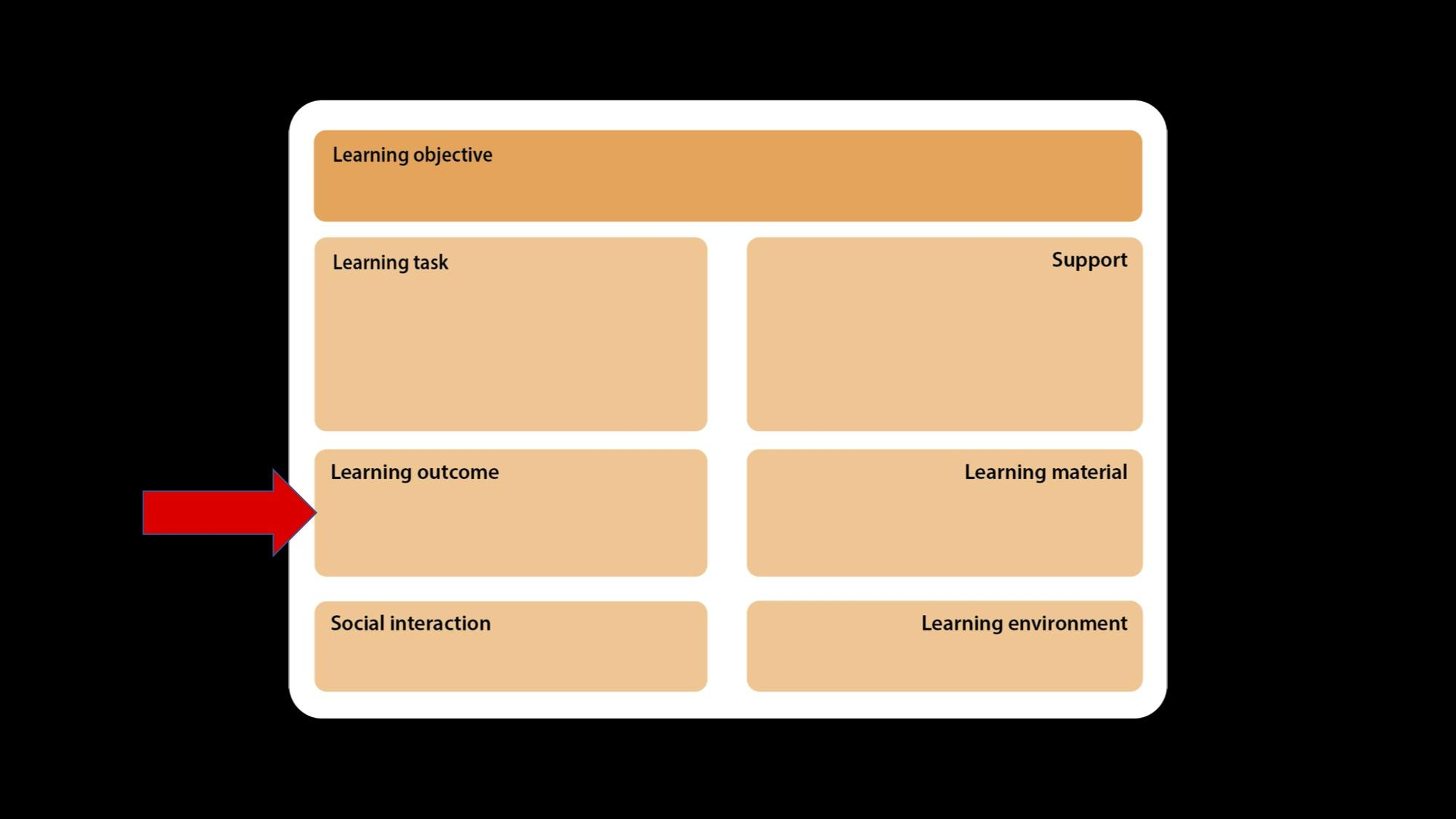 Designing For Great Teaching_EDUHUBDAYS_09.jpg
