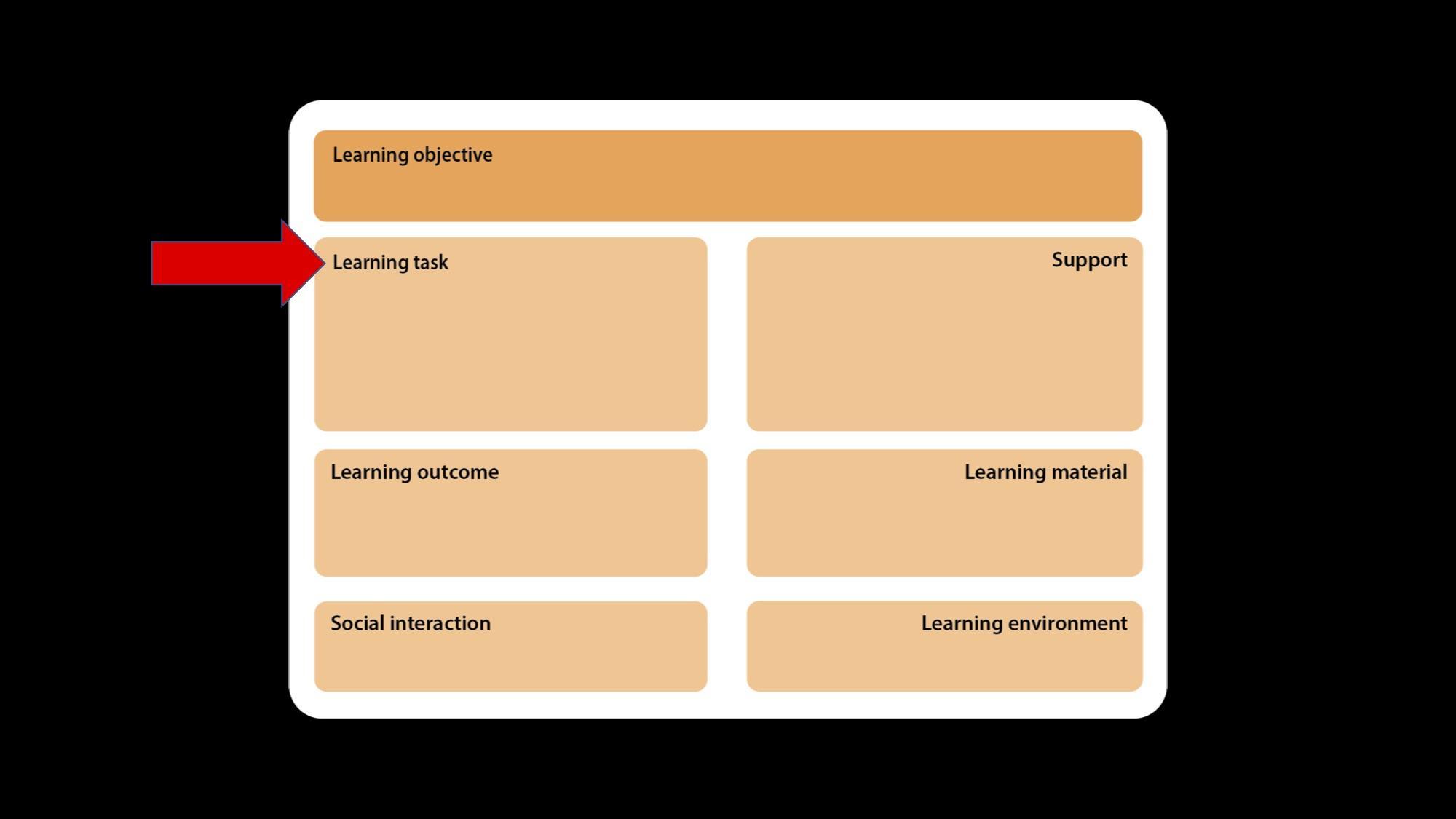 Designing For Great Teaching_EDUHUBDAYS_10.jpg