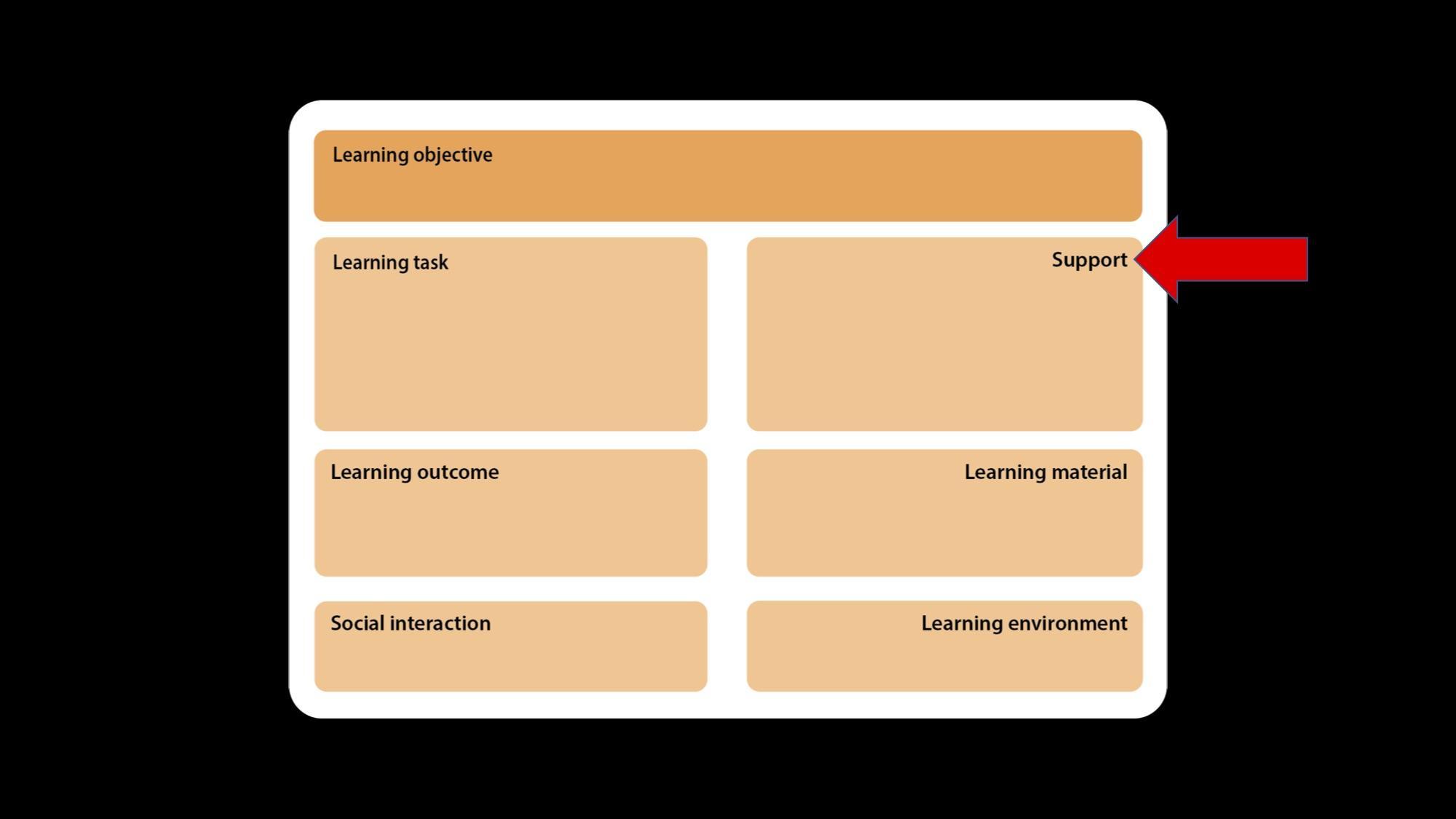 Designing For Great Teaching_EDUHUBDAYS_11.jpg
