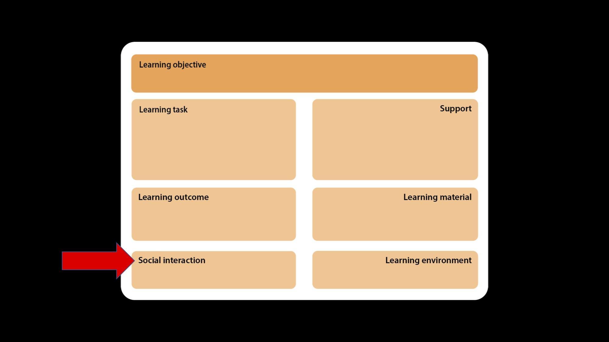 Designing For Great Teaching_EDUHUBDAYS_13.jpg