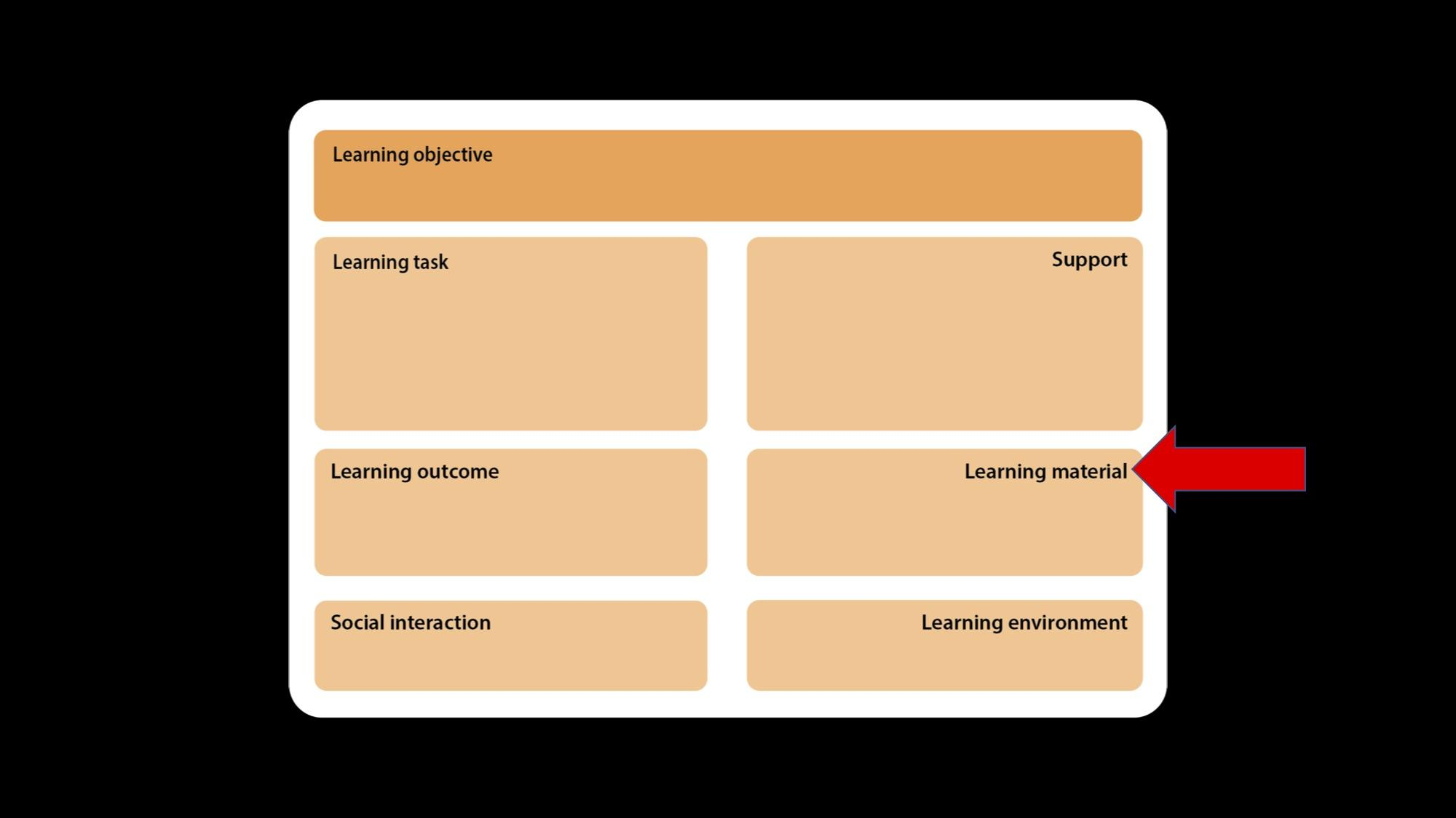 Designing For Great Teaching_EDUHUBDAYS_14.jpg