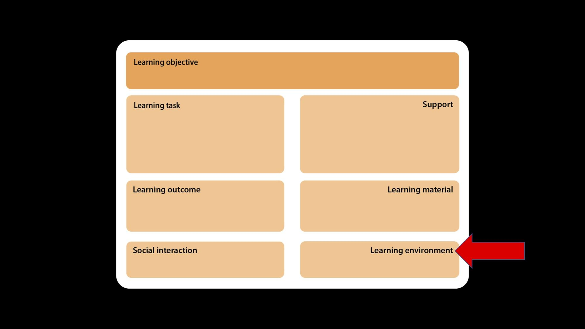 Designing For Great Teaching_EDUHUBDAYS_15.jpg